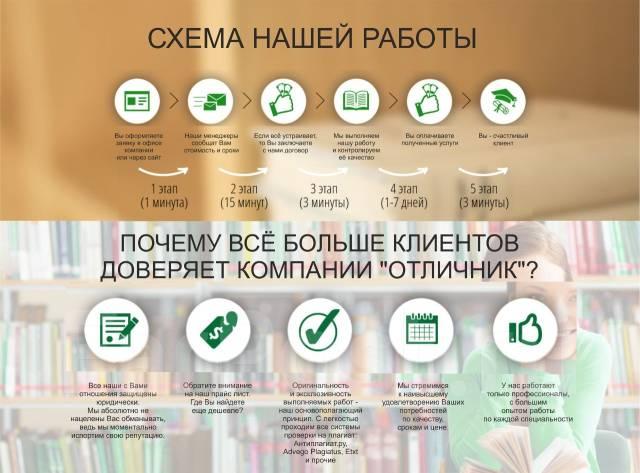 Делаем бесплатно Отчет по практике дневник речь презентация  Делаем бесплатно Отчет по практике дневник речь презентация