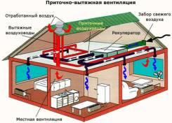 Монтаж систем вентиляции.