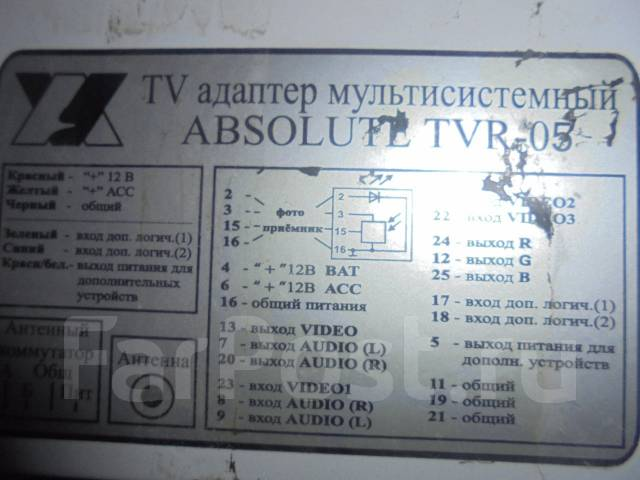 Инструкция absolute tvr 05