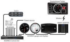 Defi Smart Adapter OBD2 Start Kit. Toyota: Crown, Aristo, Verossa, Altezza, Mark II Wagon Blit, Caldina, Soarer, Chaser, Celica, Mark II, Cresta Mitsu...