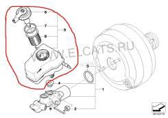 Бачок для тормозной жидкости. BMW 3-Series, E90 Двигатель N46B20