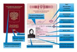 ЗагранПаспорт. Замена Паспорта РФ. Получение в УФМС вне очереди!