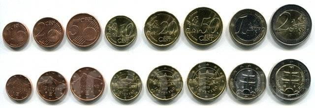 вартість монет україни