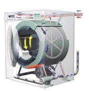Принимаю на запчасти стиральные машины автомат.