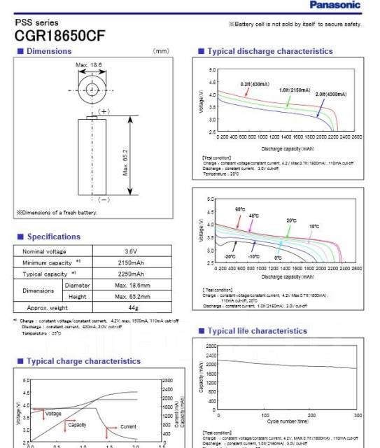 cgr18650af характеристики