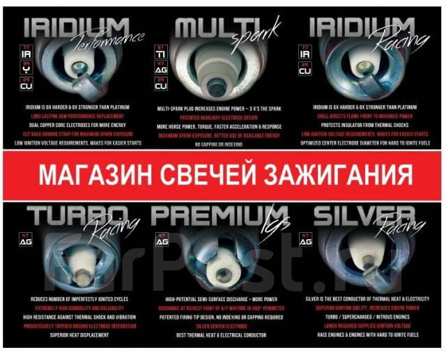 Свеча зажигания. Subaru: Pleo, Forester, R1, R2, Sambar, Vivio, Rex, Leone, Impreza, Legacy Mitsubishi: RVR, Pajero iO, Minica, Town Box Wide, Lancer...