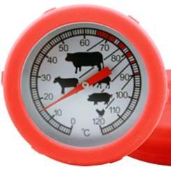 Термометры. Под заказ