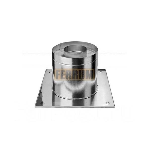 Трубы для дымохода d115, d150, d200