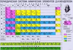 Репетитор по химии. Подготовка к ГИА (ОГЭ) и ЕГЭ