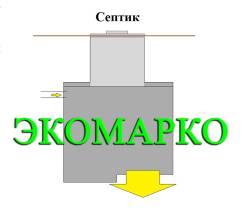Установка двухкамерного септика под ключ за 49000от компании Экомарко