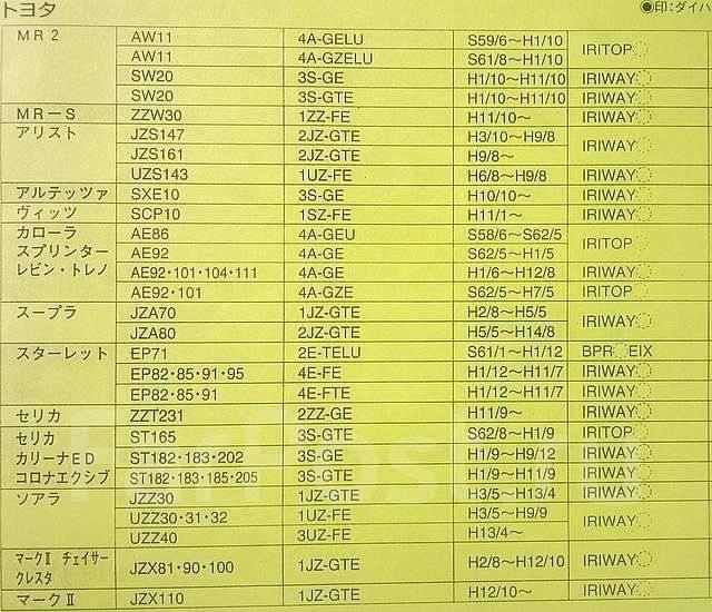 Свеча зажигания. Toyota Mark II, JZX110, JZX90E, JZX90, JZX100 Nissan Skyline, BNR32, BNR34, BCNR33, ENR34, ENR33, ECR33, ECR32 Двигатели: 1JZGTE, 1JZ...