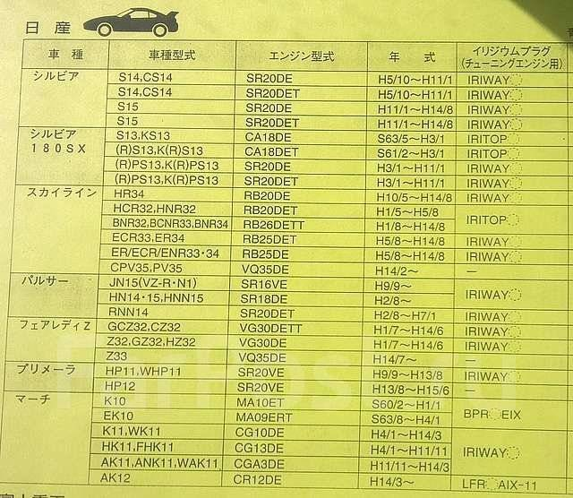 Свеча зажигания. Nissan Skyline, BCNR33, BNR32, BNR34, ECR32, ECR33, ENR33, ENR34 Toyota Mark II, JZX100, JZX110, JZX90, JZX90E Двигатели: RB25DE, RB2...
