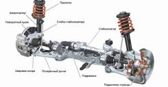 Ремонт подвески, ремонт ходовой части, подвеска ремонт, диагностика