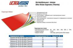 Плёнка тонировочная Ultra Vision Supreme HP 20 CH SR HPR, защита от инфракрасного излучения 65%.
