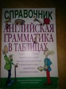 Справочники.
