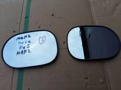 Стекло зеркала.
