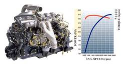 Двигатель в сборе. Kia Granbird Hyundai HD170 Hyundai HD250