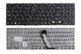 Клавиатуры.