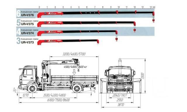 Переоборудование автомобиля с грузового на легковой
