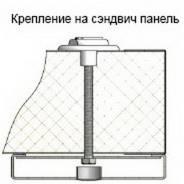Комплект крепежных элементов РДО(Кс) К сендвичу 80 мм