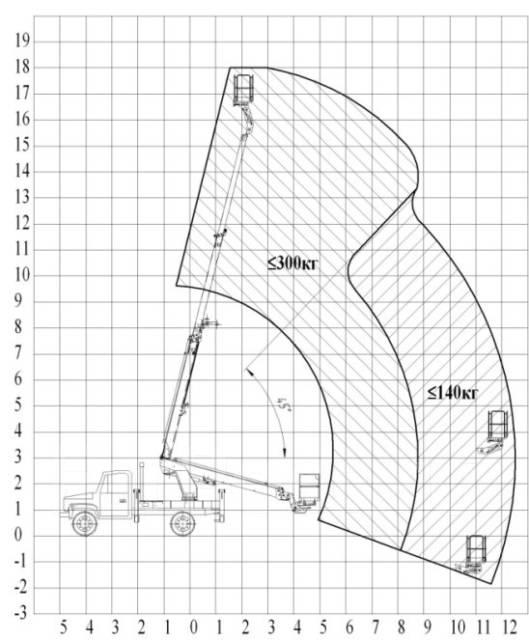 ГАЗ-33081. Автогидроподъемник ВИПО-18-01 на шасси (4х4) (5м. каб), 4 750 куб. см., 18 м.