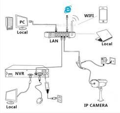 TP-Link. 5 - 5.9 Мп, без объектива