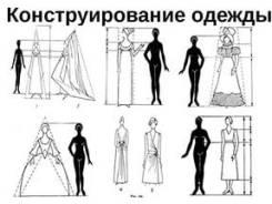 Обучение конструированию, моделированию одежды.