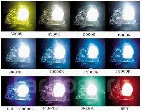 Лампа светодиодная. Subaru: Forester, B9 Tribeca, Legacy B4, Impreza, Impreza WRX, Trezia Lexus: GS250, RX300, RX270, RX450h, GS350, LX570, LX450, RX3...