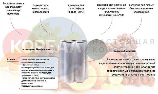 Комплект вакуумных рулонов 28*500 х 2 шт. Кореал в ТД Игнат!