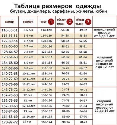 Платья бальные. Рост: 122-128, 134-140 см
