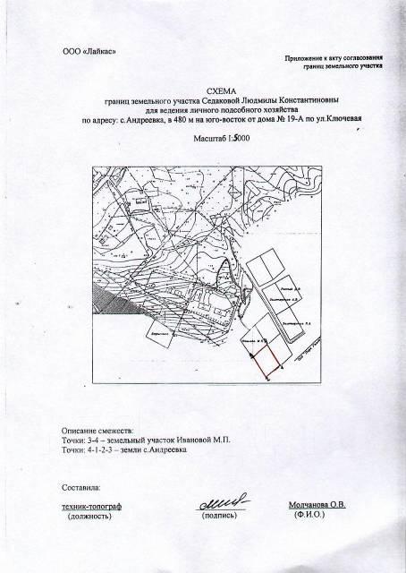 Земельный участок 30 соток в Андреевке. 3 000 кв.м., собственность, от частного лица (собственник). Схема участка