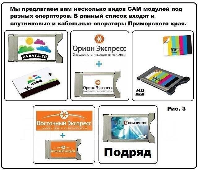CAM-модули.