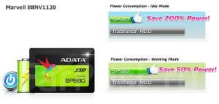 SSD 2,5 дюйма. 120 Гб, интерфейс SATA-3. Под заказ