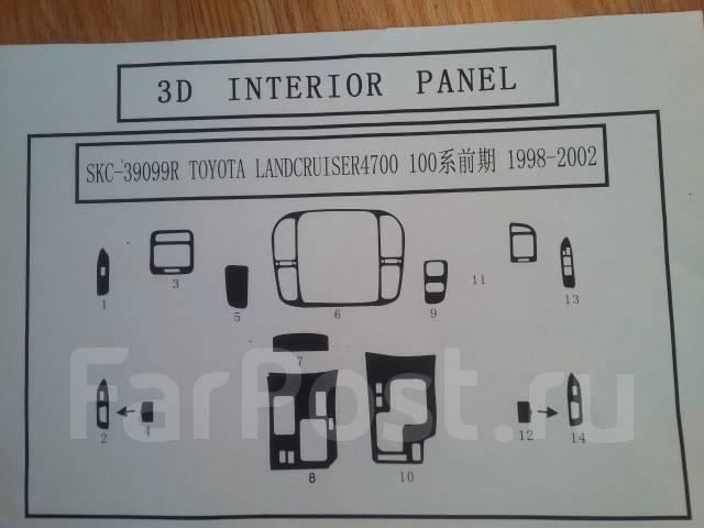 Панели и облицовка салона. Toyota