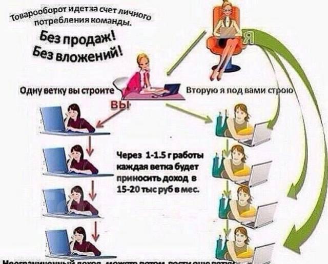 Интернет-предприниматель