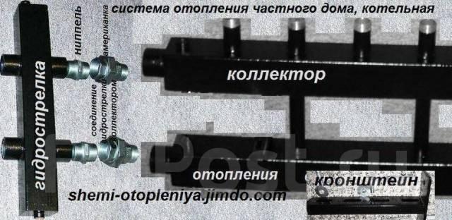 Коллекторные системы.