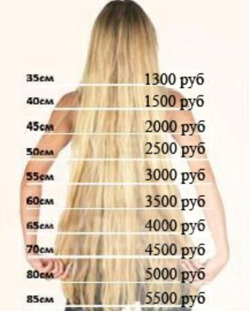 Москва кератиновое выпрямление волос цена