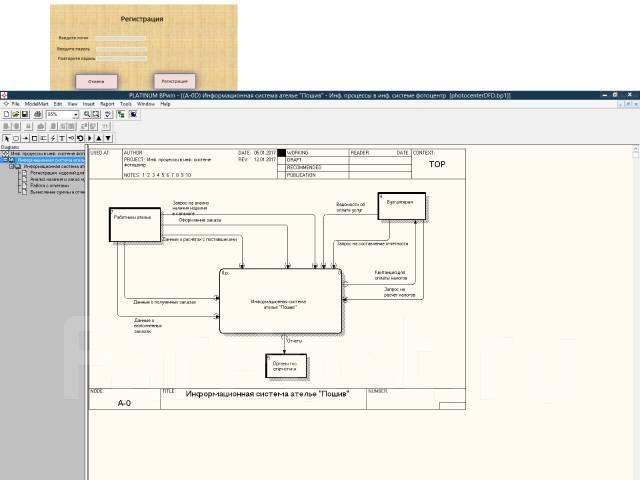 Курсовая работа Проектирование Информационной системы Продажа во  Курсовая работа Проектирование Информационной системы
