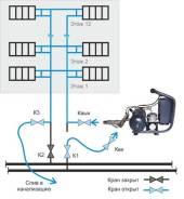 Компрессор для промывки труб отопления и водоснабжения - Буча-К. Под заказ
