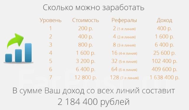 Игра на бирже онлайн украина платите ли вы налоги с форекса
