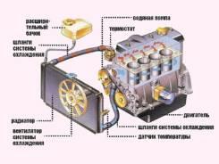 Диагностика ГБЦ без разбора (выхлопные газы в системе охлаждения)