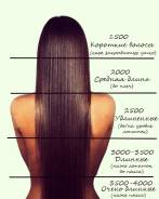 Кератиновое выпрямление, ботокс, нанопластика, полировка волос 500р.