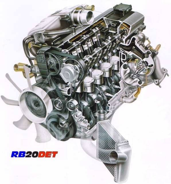 Продажа двигатель на Nissan RB20
