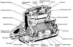 Внеплановый ремонт стартера или генератора