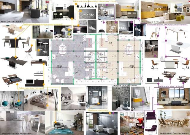 Дизайн интерьера. Комплектация - доступная альтернатива дизайн-проекту