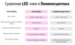 Кольцевая лампа для визажиста LED RING круглая лампа