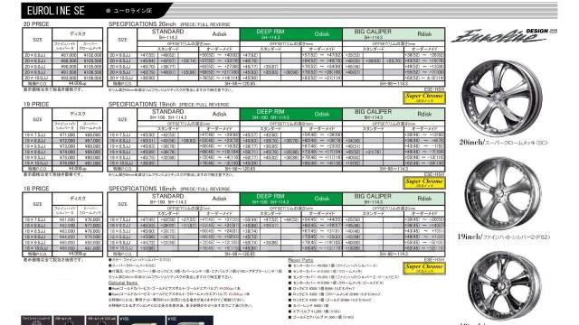 "Work Euroline. 8.5x20"", 5x114.30, ET45, ЦО 73,0мм."