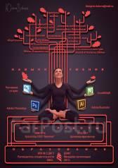 Графический дизайнер. Высшее образование