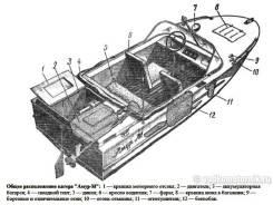 Амур-М. двигатель стационарный, бензин