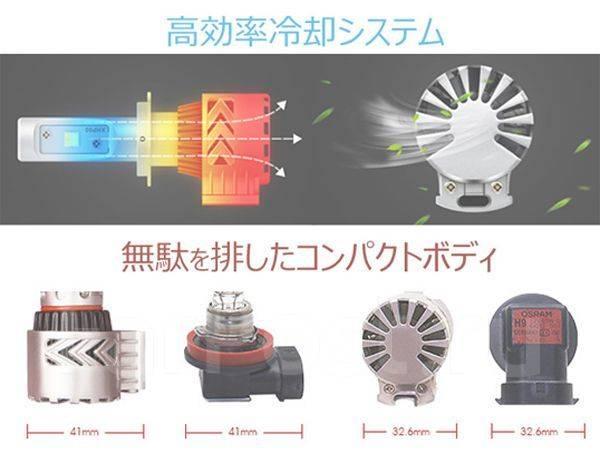 Лампа светодиодная. Infiniti: QX56, M35 Hybrid, FX35, FX37, G25, FX45, EX35, EX37, G35, FX50, M35, G37 Toyota: iQ, Avensis, Corolla, Dyna, Tarago, bB...